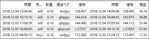 result18120505