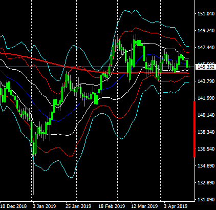 gbpjpy1d19042101
