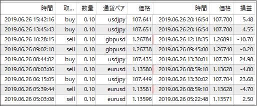 result19062703