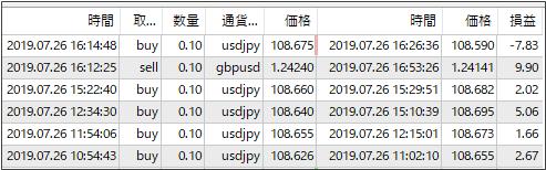 result19072703