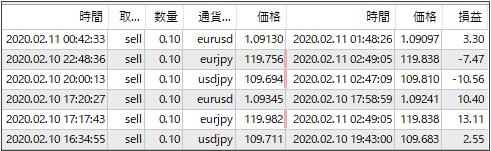 result20021104