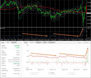 chart20032801