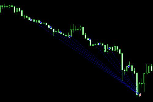 chart20050502