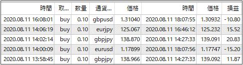 result20081204