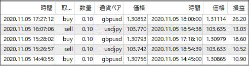result20110603