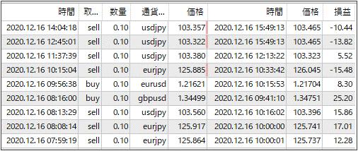 result20121704